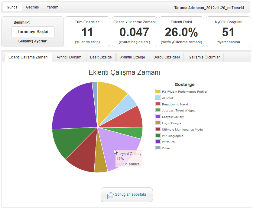 P3 (Plugin Performance Profiler) Eklentisi (3/6)