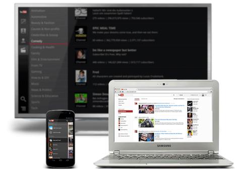 YouTube Mobil Cihazlar